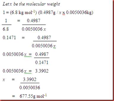 determination of molecular weight by freezing point depression lab report