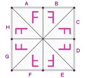 simmetrie del quadrato