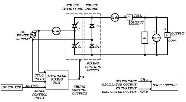 Bridge rectifier wit two thyristors on common ac line