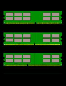 Padrões de memória RAM