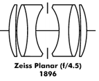 zeiss-planar