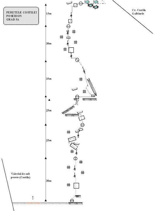 Costila - Traseul Poseidon (5A, 6lc)