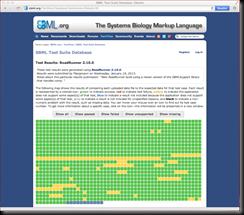 2013-01-30_-_TestSuiteDB_RR_Result