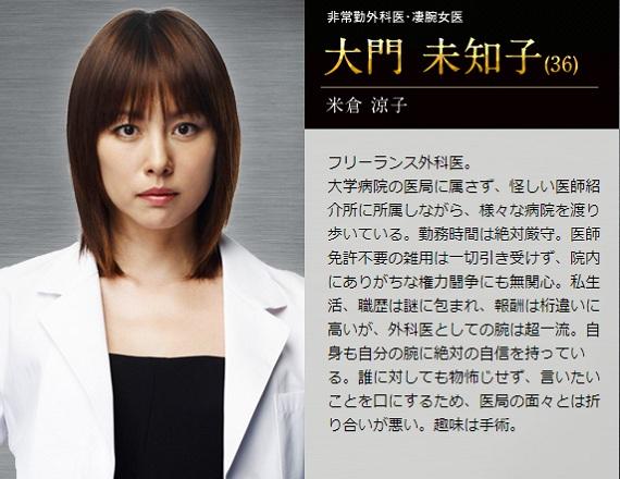 Doctor-X-大門未知子.jpg