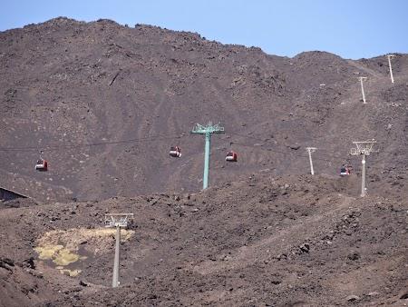 25. Teleferic de Etna, Sicilia.JPG