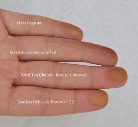 Comparativa Bronceadores dedo