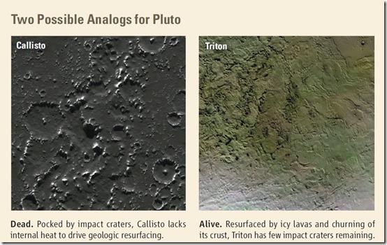 Calisto vs Triton
