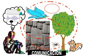 comunicacion_compleja