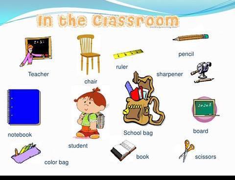 Aprendamos ingles juntos abril 2014 for 10 objetos en ingles del salon de clases