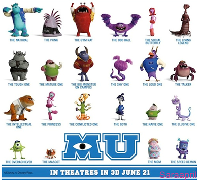 Monsters inc character... Up Characters Names