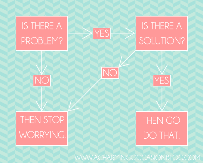 Stop Worrying Flow Chart