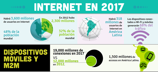 internet2017