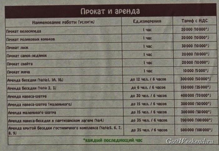Stankovo_price