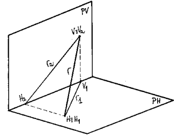 000491968 geometria descriptiva