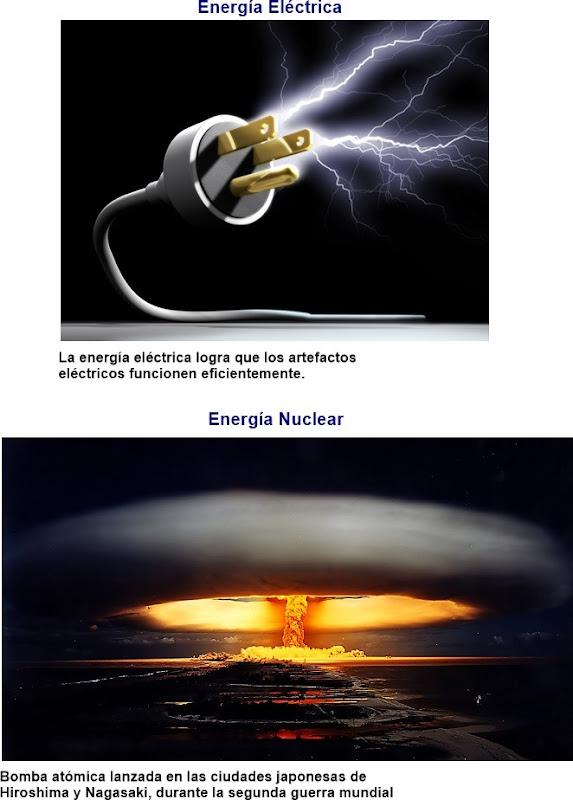 Energía eléctrica y energía atómica