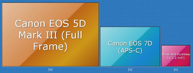 camera-size-sensori-02-terapixel.jpg