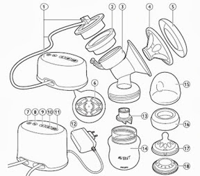 Philips AVENT Comfort Double Electric Breast Pump Ratings 2.jpg