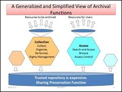 CloudForPreservation - SS1