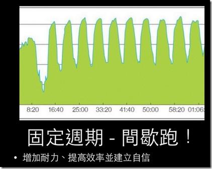 螢幕截圖 2014-03-28 15.42.31