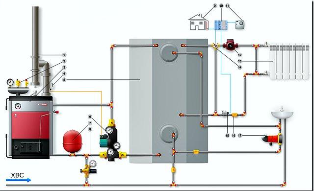 Схема отопления с твердотопливным котлом и аккумулятором тепла.