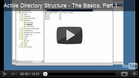 Learn Active Directory 2012 In 5 Days And Get A ... - Udemy