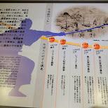 expel the barbarians at the Yushukan - Tokyo War Museum in Chiyoda, Tokyo, Japan