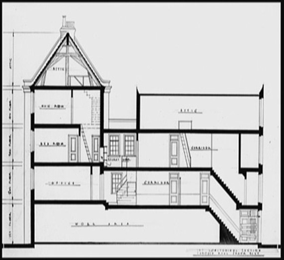 932. Plans of the house