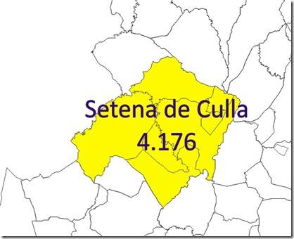 Setena de Culla
