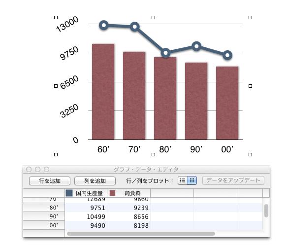 グラフ データ エディタ 1