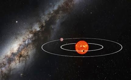 ilustração do sistema Kepler-88