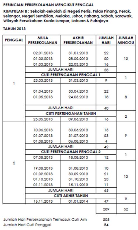 teruskan membaca kalendar cuti umum dan cuti sekolah 2013 malaysia
