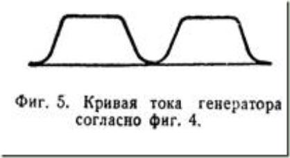 кривая тока 2