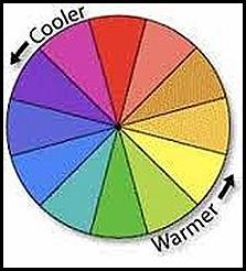 color wheel (158x175)