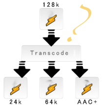 Transcode audio3