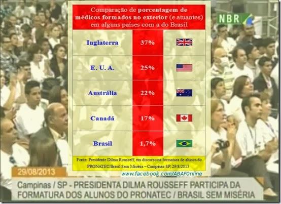 médicos formados no exterior Brasil_up