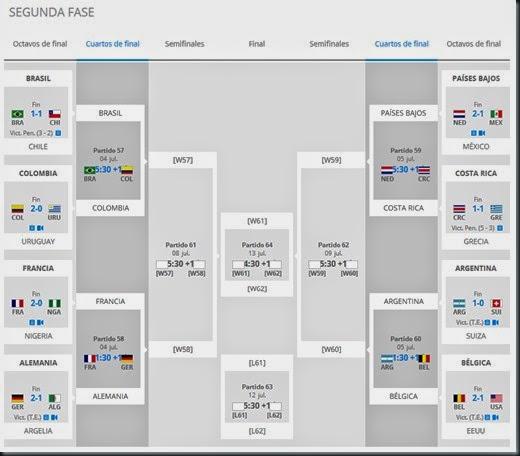 cuartos_de_final