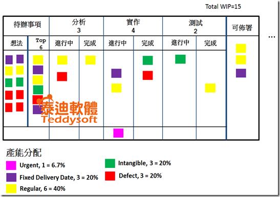 螢幕截圖 2014-09-03 13.31.48