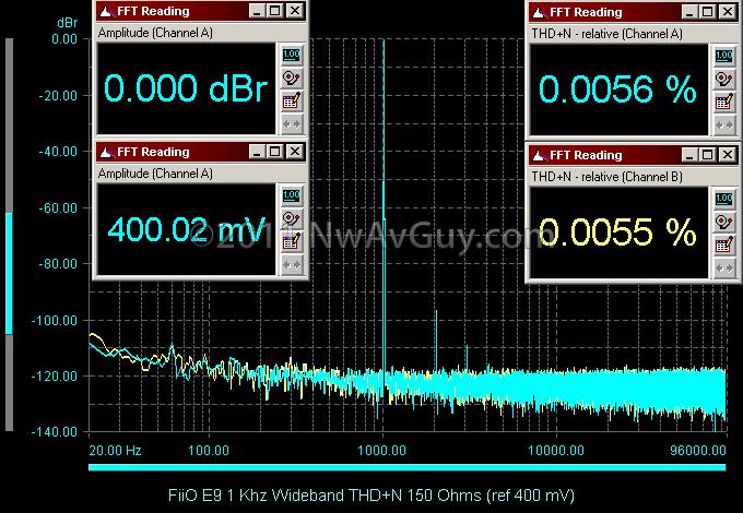 FiiO E9 1 Khz Wideband THD N 150 Ohms (ref 400 mV)