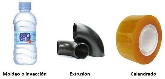 Métodos utilizados para fabricar los plásticos 1