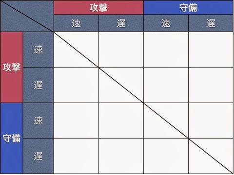 トランジション理論 001