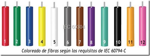 IEC 60304