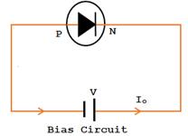 Bias circuit