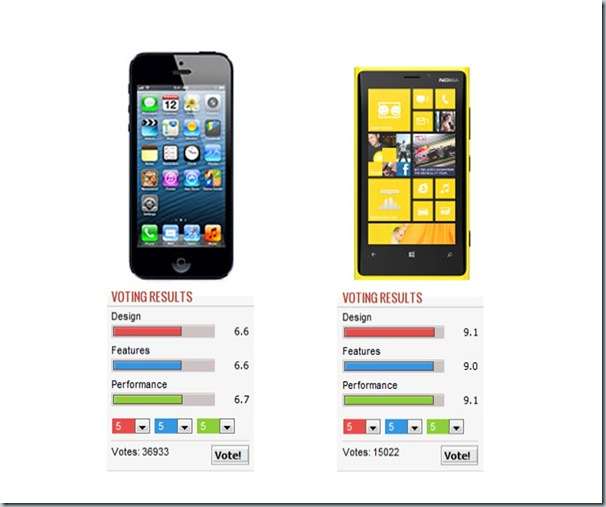 iPhone5 vs Lumia 920