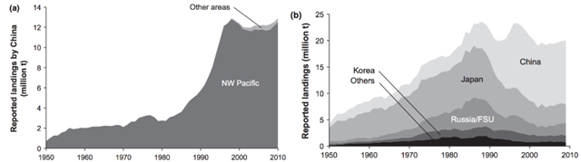 China's 'landing' of fish, with waters it says it's fishing in (left), and the accumulated reports of foreign governments (right). Graphic: Fish and Fisheries, 2012, 'China's distant-water fisheries in the 21st century'
