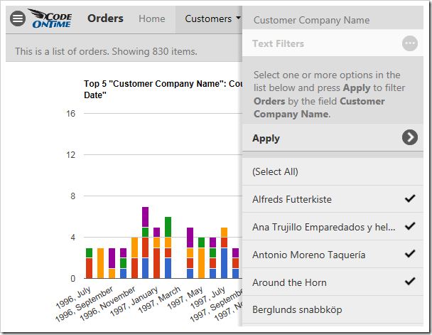 The filter panel for Customer Company Name has been opened.