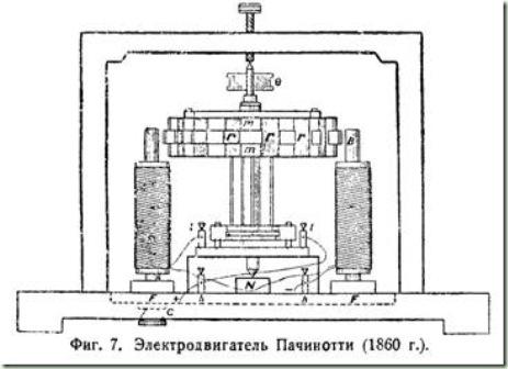 электродвигатель Пачинотти
