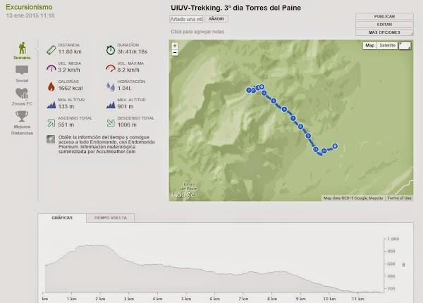 UIUV-Trekking-3DiaTorresdelpaine.JPG