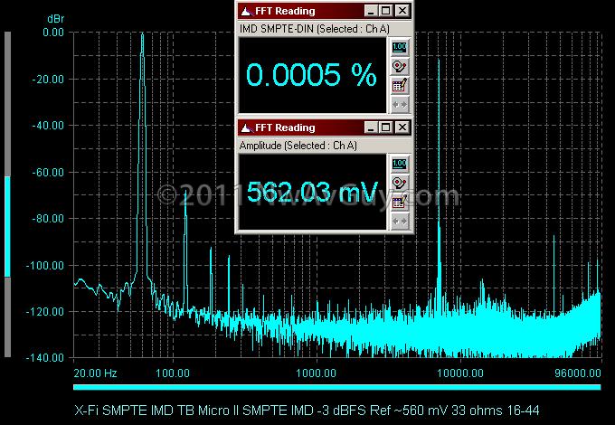 X-Fi SMPTE IMD TB Micro II SMPTE IMD -3 dBFS Ref ~560 mV 33 ohms 16-44