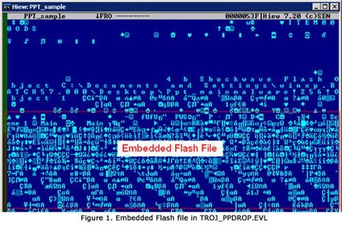 embedded_file_ppt1