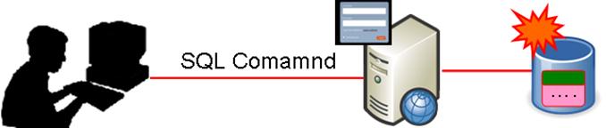 SQL_inj1